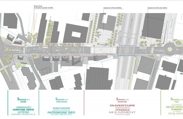 Avenue du Chablais_ plan d'aménagement